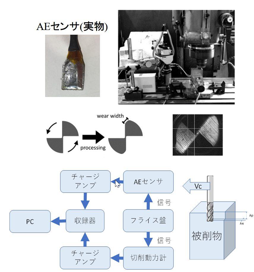 machinie_learning